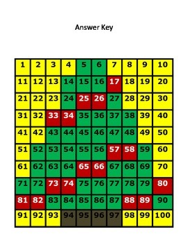 Christmas Tree Hundreds Chart Hidden Picture Math Place Value Review