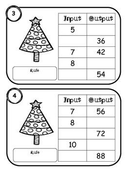Christmas Tree: Multiplication/ Division Input Output Tables