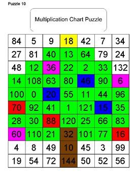 Christmas Tree Multiplication Puzzle