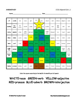 Christmas Tree Mystery Picture Parts of Speech