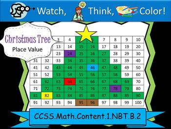 Christmas Tree Place Value Practice - Watch, Think, Color Mystery Pictures