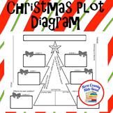 Christmas Tree Plot Diagram Graphic Organizer Template