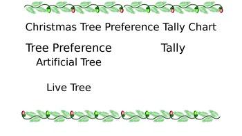 Christmas Tree Preference Survey