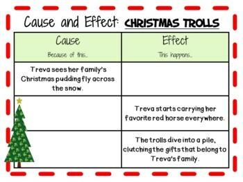 Christmas Trolls by Jan Brett:  A Complete Literature Study!