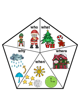 Christmas WH Question Cue Card