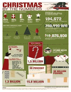 Christmas by the Numbers - Infographic (no prep/sub plans)