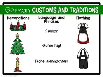 Christmas in Germany Powerpoint and Digital Resource