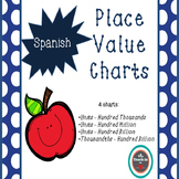 Spanish Place Value Charts for 3rd -5th grade