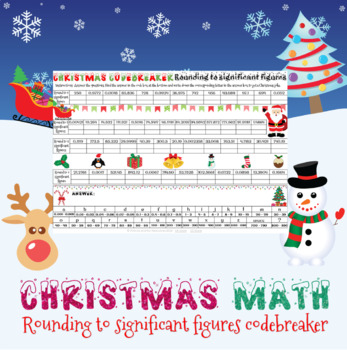 Christmas math - rounding to significant figures codebreaker
