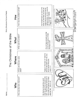 Christmas of the Bible - Story Structure (Graphic Organizer)