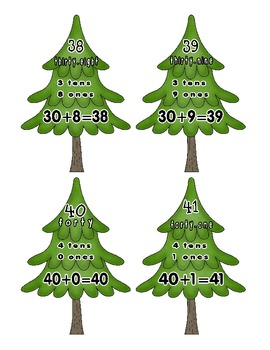 Christmas tree expanded form
