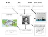 Christopher Columbus Word Web