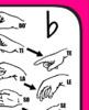 Chromatic Handsign Solfege Chart