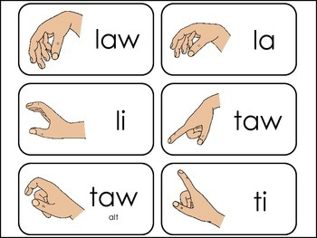 Chromatic Handsigns Picture Word Flash Cards.
