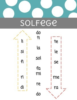 Chromatic Solfege Poster