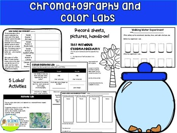 Chromatography and Color Science Labs