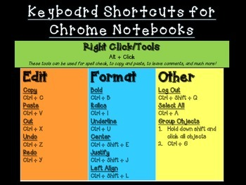 Chromebook or Chrome Notebook Shortcuts Have Been Spotted