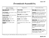 Chromebook Accessibility Easy Grid