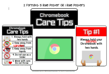 Chromebook Care Posters