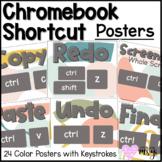 Chromebook Computer Shortcut Posters