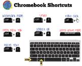 Chromebook / Keyboard Short cuts Poster