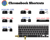 Chromebook / Keyboard Short cuts Poster