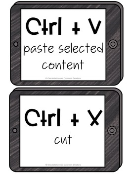 Chromebook Keyboard Shortcut Posters