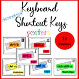 Chromebook Keyboard Shortcuts Posters