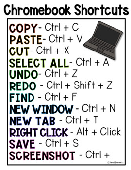 Chromebook Shortcut Posters and Labels