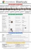 Chromebook Tips Poster
