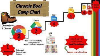 Chromebooks For Kids - Training Kids to Use Their New Chromebooks
