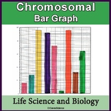 Number of Chromosomes Graph