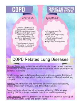 Chronic Obstructive Pulmonary Disease (COPD) Informational Flyer