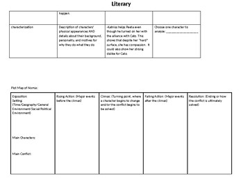 Chronicles of Narnia Movie Analysis and Informational Essay Activity