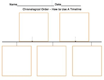 Chronological Order - Making a Timeline
