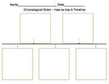 Chronological Order - Making a Timeline