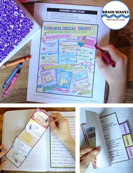 Chronological Order Text Structure Doodle Notes & Interactive Notebook