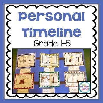 Chronological Timeline