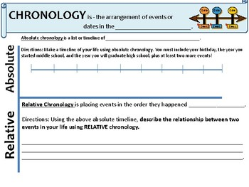 Chronology Activity (Absolute & Relative)