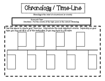 Chronology / Timeline for Common Core