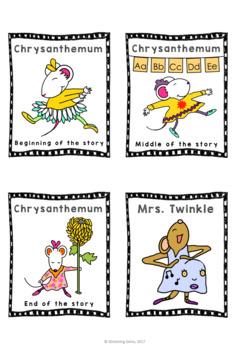 Chrysanthemum Character Traits Game
