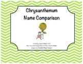 Chrysanthemum Name Comparison