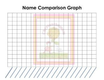 Chrysanthemum Name Comparison Graph