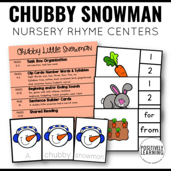This is an image of Chubby Little Snowman Poem Printable pertaining to 5 little elves