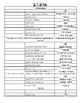 Chumash Parshas Lech Lecha Perek Chapter 12 Translations Teitch Sheets