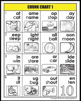 Chunk Chart 1 - rimes/phonograms/word families w photo support + Lesson plan