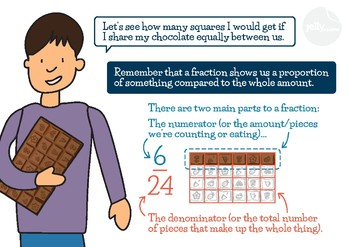 Chunky Chocolate: Formulating Basic Fractions