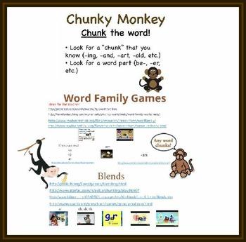 Chunky Monkey Reading Strategy Prezi