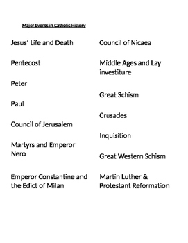 Church History Events