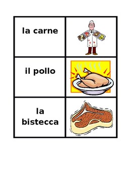 Cibi (Food in Italian) Concentration games